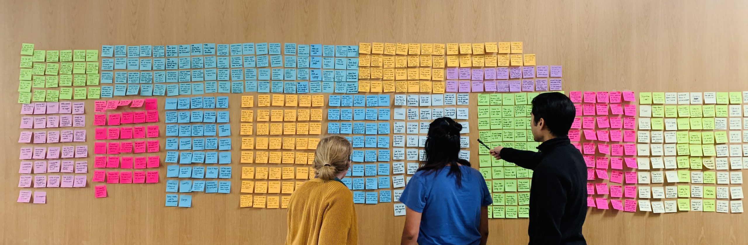 Affinity-Mapping